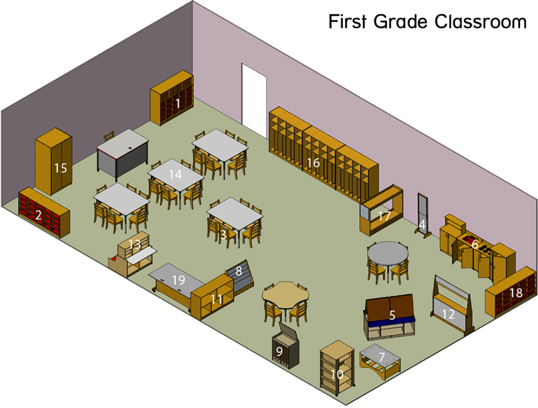 First Grade Classroom Furniture Layout