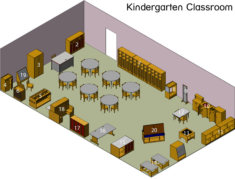 Kg Classroom Design ~ World classroom furnishing kindergarten layout